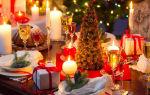 Идеи сервировки новогоднего стола 2019